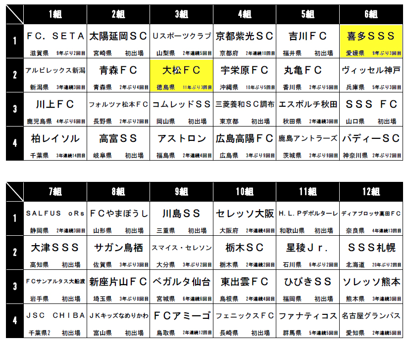 全日組.jpg