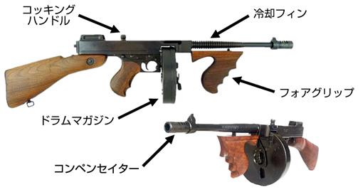 トンプソン・サブマシンガン M1928