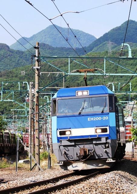 EH200-20- 20083レ