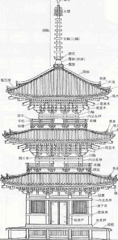興福寺三重塔立面図