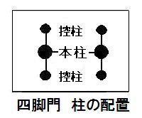 四足門の柱図