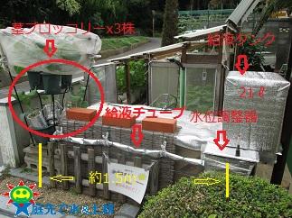 10・10自動給水装置②