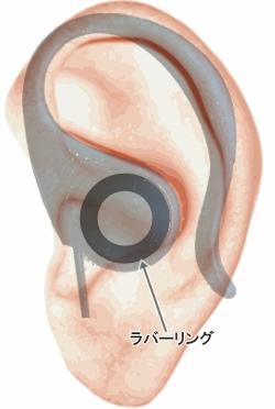 イヤホンと耳2