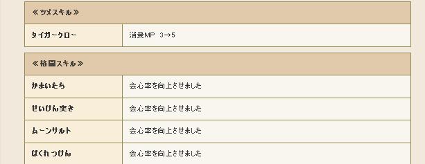 スキル・とくぎ変更1