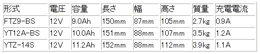 バッテリー比較表