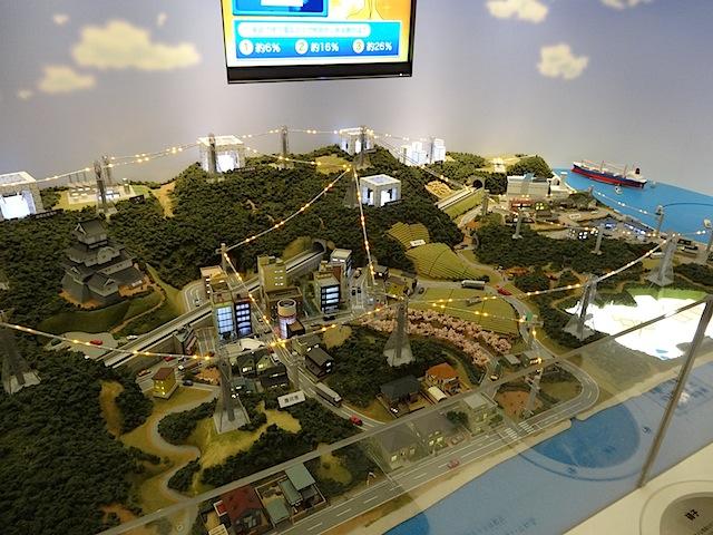 0505浜岡原子力館9