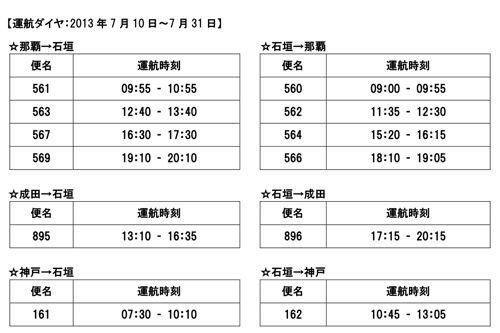 新路線の時刻表