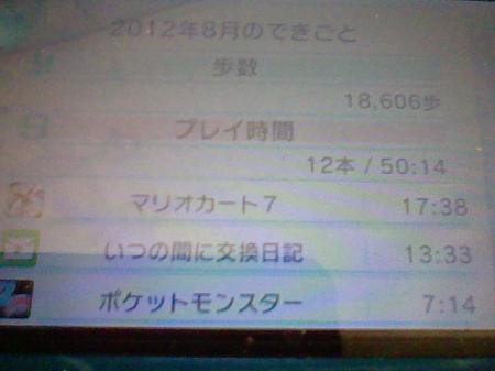 2012年8月プレイ記録