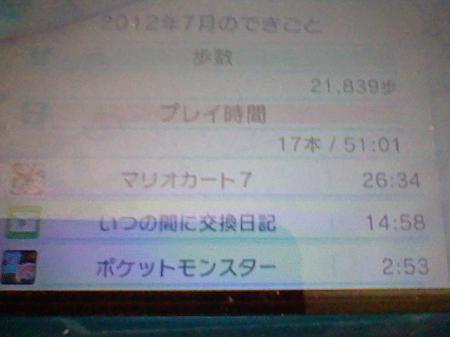 2012年7月プレイ記録