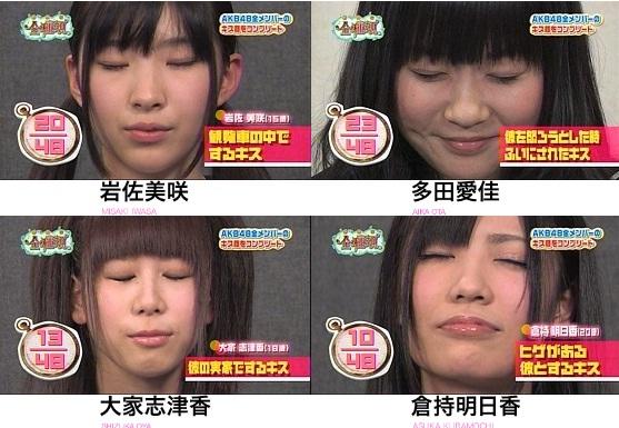 AKB48 岩佐美咲 大家志津香 倉持明日香 HKT48 多田愛佳 セクシー 唇 顔アップ キス顔 顔射用 エロ画像
