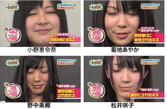 AKB48 小野恵令奈 菊地あやか 野中美郷 松井咲子 セクシー 唇 キス顔 顔アップ 顔射用 エロかわいい画像