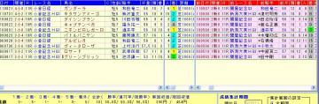 小倉記念 2012 単オッズ50倍未満=前走新潟重賞出走馬