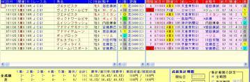 ジャパンC 2012 JCを好走する調教パターン