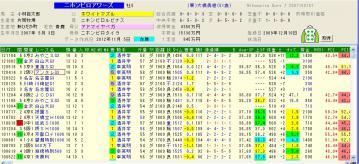 ジャパンカップダート 2012 ニホンピロアワーズ戦績