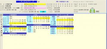 ジャパンカップダート 2012 ニホンピロアワーズ度数