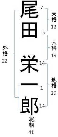 odaeiichirou-kakusuu.jpg