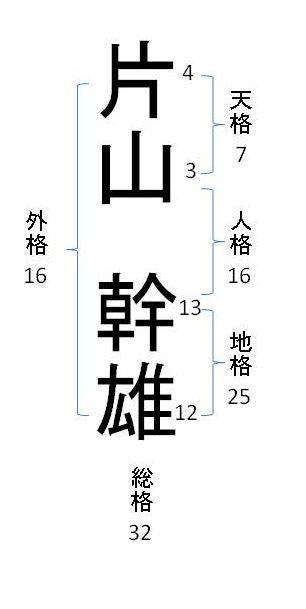 sharpkatayama-kakusu.jpg