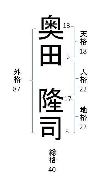 sharpokuda-kakusu.jpg