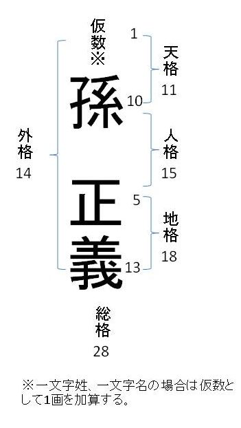sonmasayoshi-kakusu.jpg