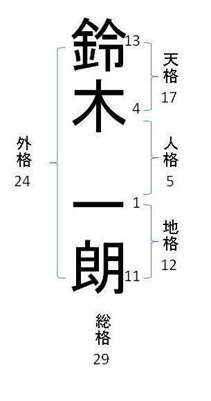 suzukiichirou-kakusu.jpg