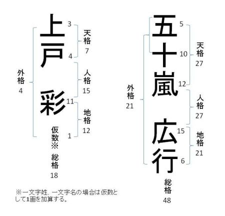 ueto_hiro-kakusu.jpg