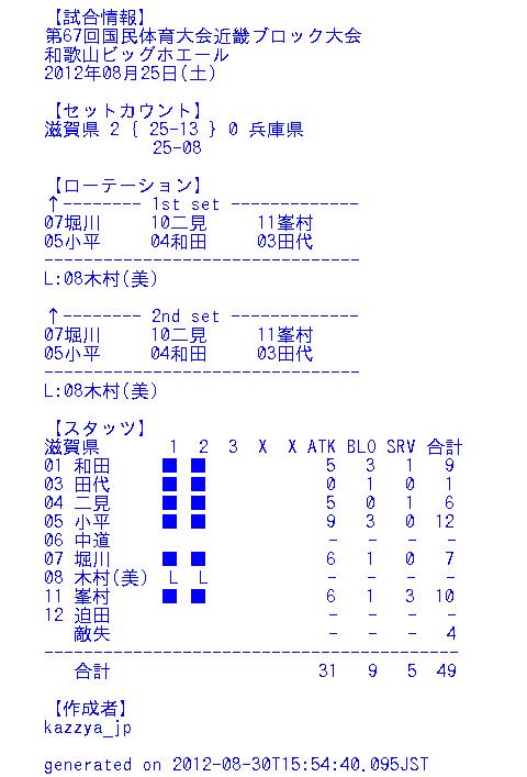 滋賀県×兵庫県