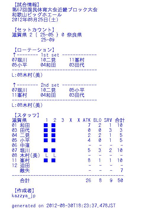 滋賀県×奈良県