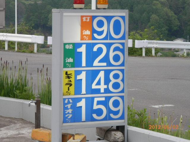バラギ高原のガソリン価格