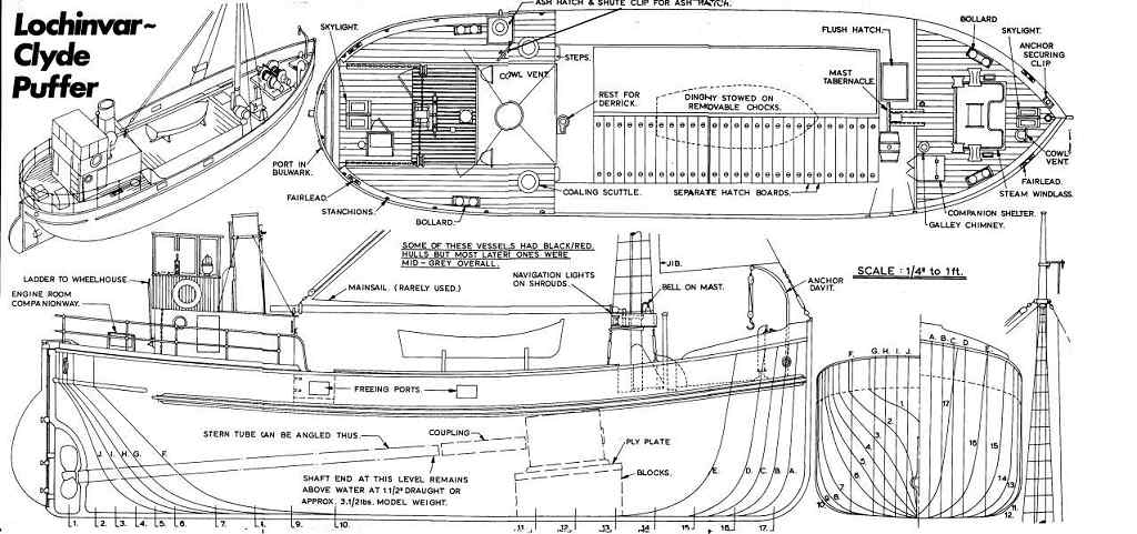 Model Boats Plans