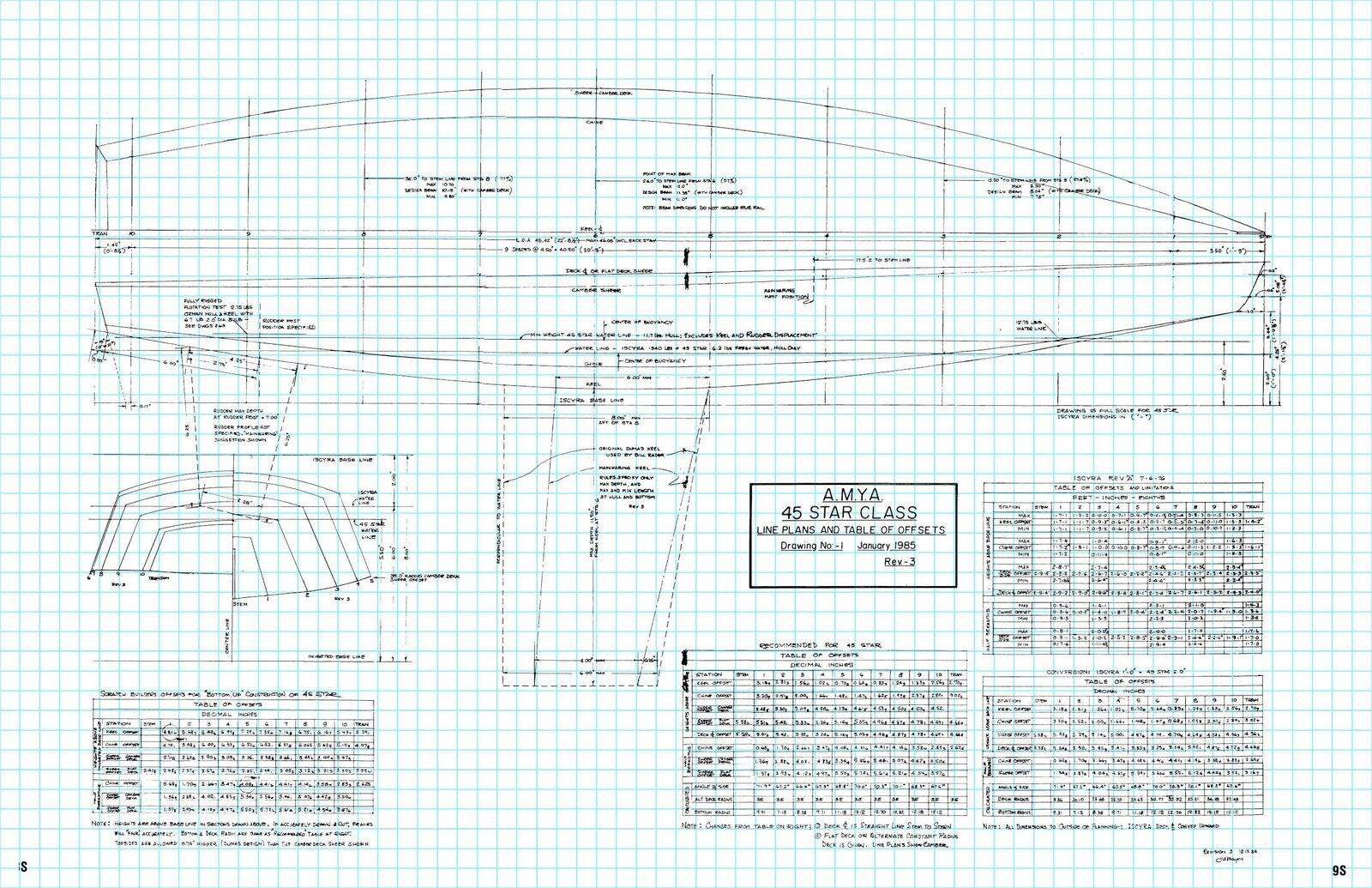 sunair boat builders inc essay Read and download sunair boat builders case study answers free ebooks in pdf format - 60 sirah sahabat rasulullah saw physics june 10th 2014 mark scheme how to.