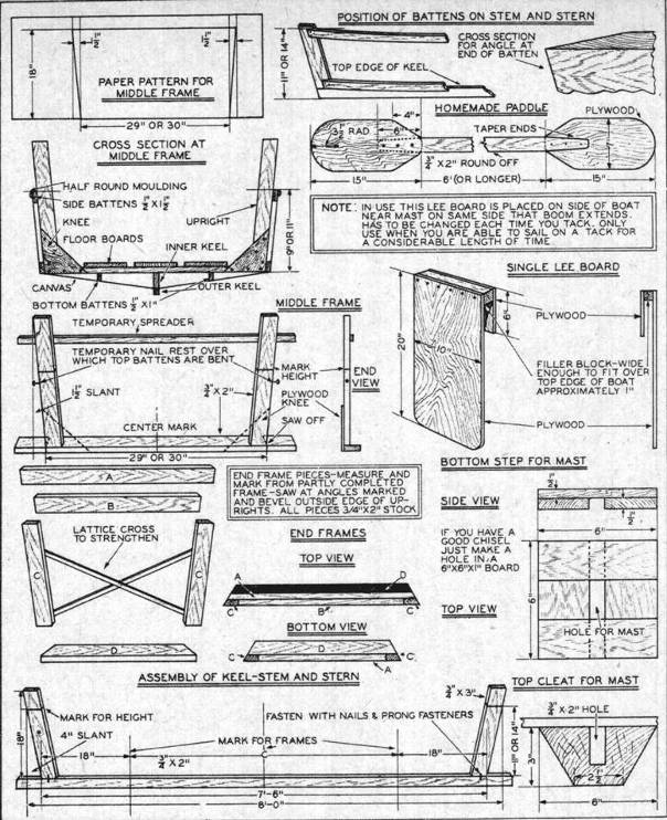 Pics Photos - Free Boat Plans Free Boatbuilding Plans