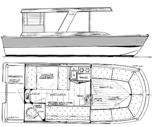Pontoon Boat Plans  U2013 Why You Need Proven Pontoon Plans