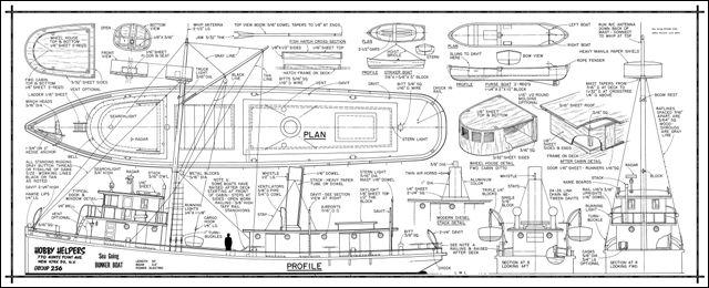 Runabout Boat Plans Getting Started Building A Motor