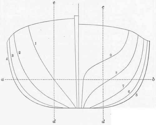 Simple boat building plans | Antiqu Boat plan