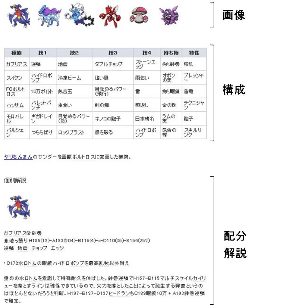 ポケモンブログ考察記事(構築紹介記事@fc2ブログ) - ゴローのゲーム語録