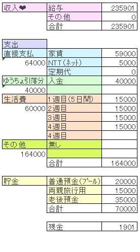 9月家計簿1