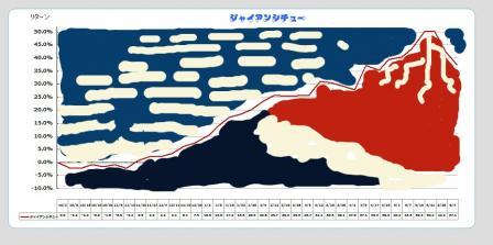 130604g_hokusaifuu.jpg