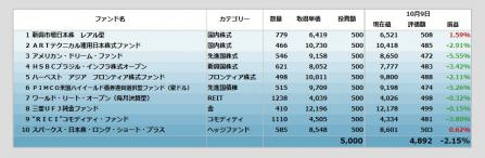 運用報告2012.10.9
