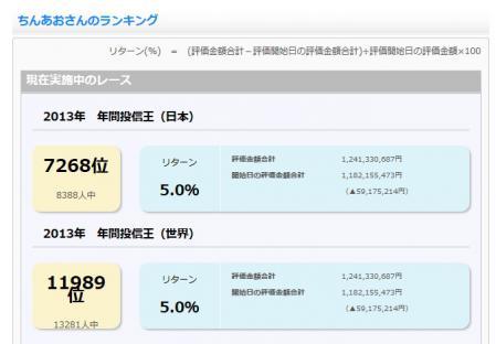 sekaino_rank.jpg