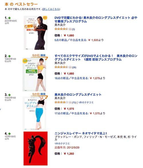 アマゾンの書籍順位がおかしい