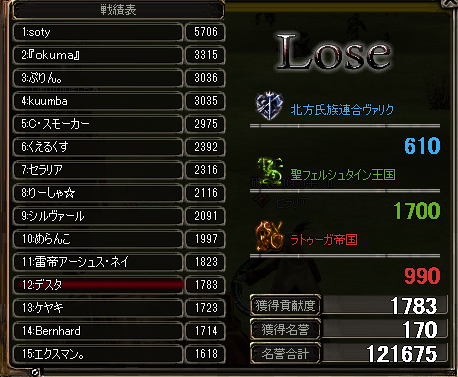 精鋭戦0429