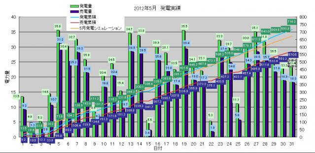 SS 2012-05-31 20.24.37