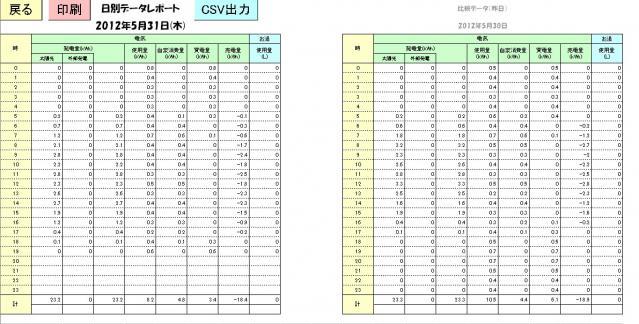 SS 2012-05-31 20.24.10