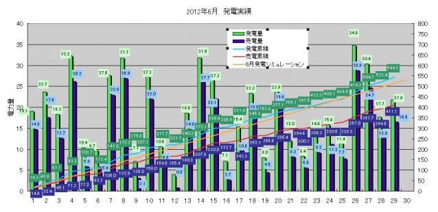 SS 2012-06-29 20.16.41