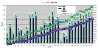 SS 2012-07-31 22.19.26