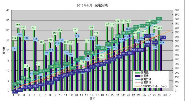 SS 2012-08-29 21.45.10
