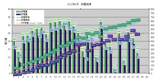 SS 2012-09-28 23.43.25