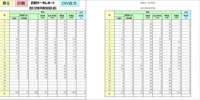 SS 2012-09-30 20.17.33