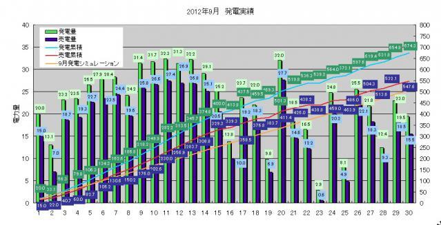 SS 2012-09-30 20.18.27