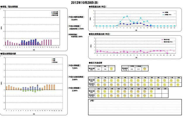 SS 2012-10-28 21.10.48